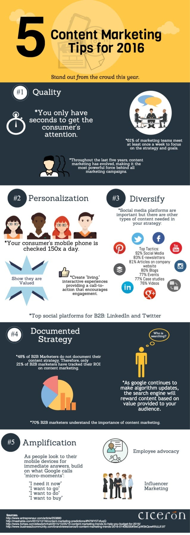 5 Content Marketing Tips to Stand Out in 2016 [Infographic]