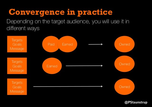 Convergence in practice @PStaunstrup Paid Earned Owned Earned Owned Targets Goals Message Targets Goals Message Targets Go...