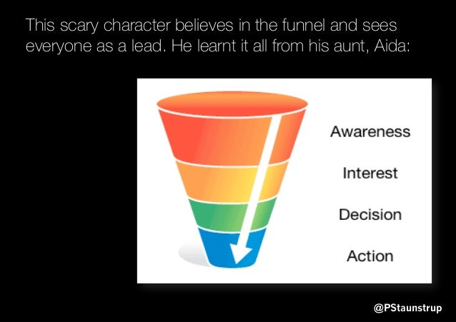 @PStaunstrup This scary character believes in the funnel and sees everyone as a lead. He learnt it all from his aunt, Aida: