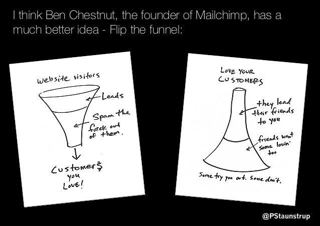 @PStaunstrup I think Ben Chestnut, the founder of Mailchimp, has a much better idea - Flip the funnel: