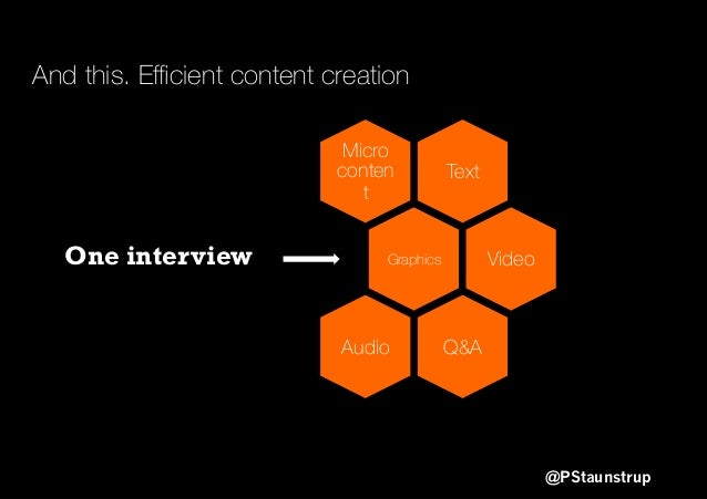 @PStaunstrup Text Micro conten t Graphics Video Q&AAudio One interview And this. Efficient content creation