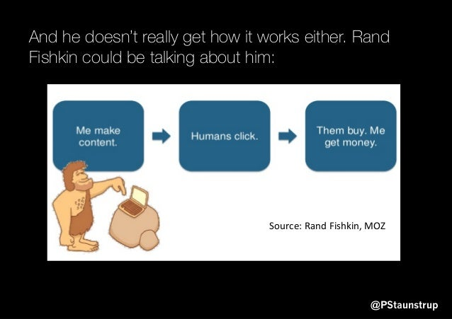 @PStaunstrup Source:  Rand  Fishkin,  MOZ     And he doesn't really get how it works either. Rand Fishkin could ...