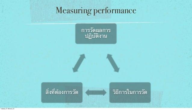 Measuring performance การวัดผลการ ปฏิบัติงาน!  สิ่งที่ต้องการวัด! Tuesday, 21 February 12  วิธีการในการวัด!