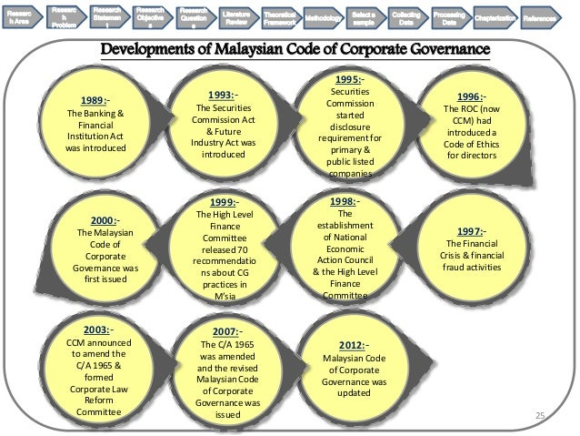malaysian code of advertising practice Code f usiness onduct 1 this code of business conduct specifies and helps the local practice in order to avoid even the.