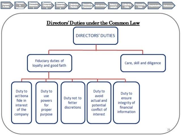 Director duties company law essay