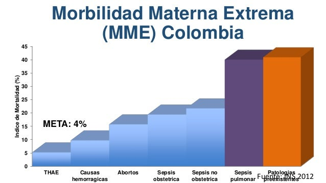 Imagen de: http://www.saludfelicidad.com/2011/01/7-posibles-complicaciones-del- embarazo.html Redrawn from Prowse, CM, Gae...