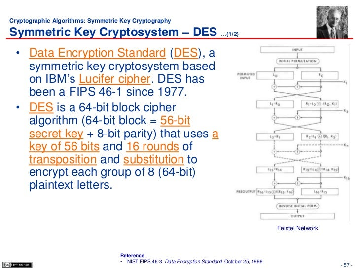 comparison of rc5 and rc6 block This paper we also compared these algorithms on their architecture keywords— stream cipher, block cipher, cryptography, rc4, rc6, symmetric key, asymmetric key, encryption, decryption i introduction cryptography is a very important rc5 and it is differed from its predecessor because it uses four registers.