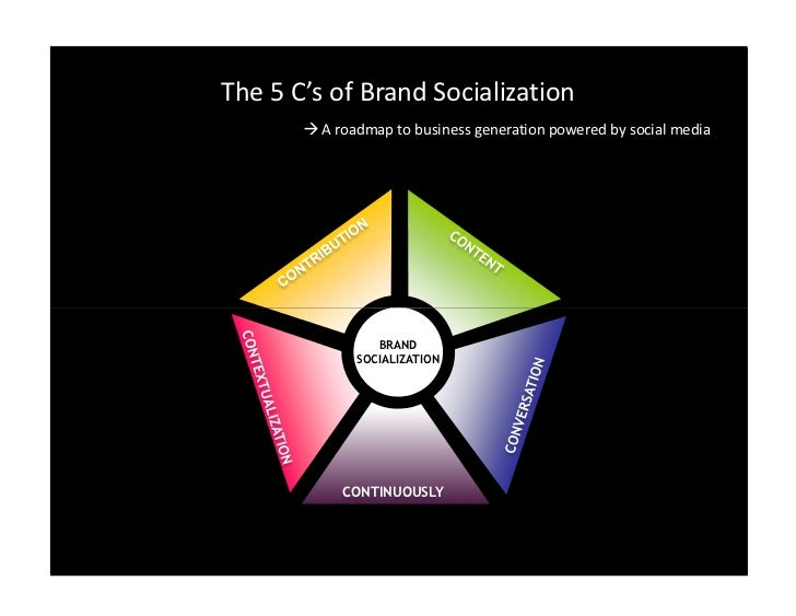 The 5 C's of Brand Socialization          A roadmap to business generation powered by social media                      BR...
