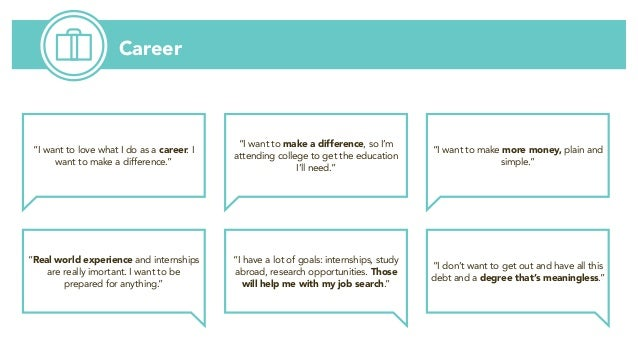 """Career """"I want to love what I do as a career. I want to make a difference."""" """"Real world experience and internships are rea..."""