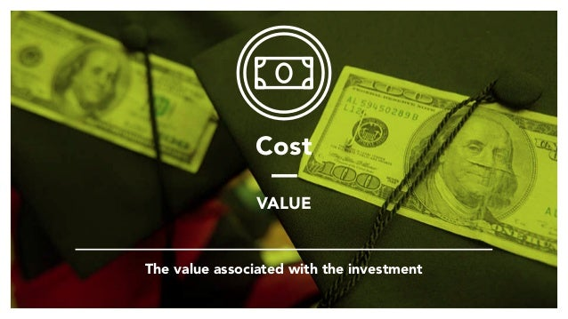 Cost — VALUE The value associated with the investment