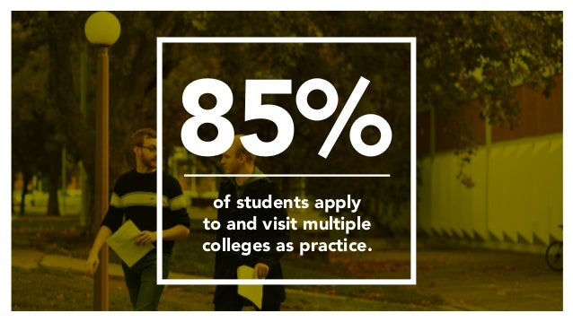 of students apply to and visit multiple colleges as practice. 85%