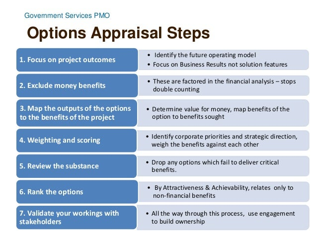 Stock options appraisal