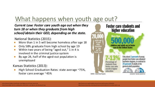 a discussion on the aging out of the youth population of the foster care system And had struggled since aging out of the foster-care system what happens when foster kids 'age out youth to remain in the system.
