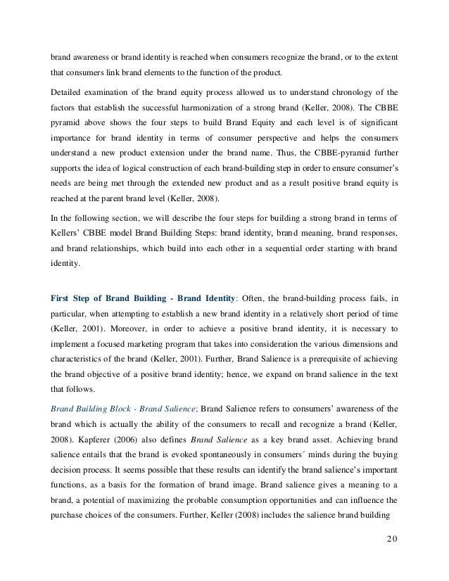 brand image questionnaire sample pdf