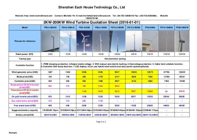 quotation sheet 2016-01-01Wind Turbine System
