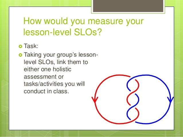 How would you measure your lesson-level SLOs?  Task:  Taking your group's lesson- level SLOs, link them to either one ho...
