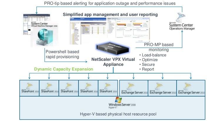Citrix netscaler application firewall mpx 5500