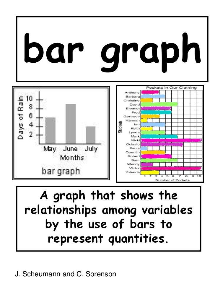 Using and Handling Data