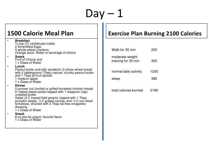 5 day – 1500 calorie meal plan