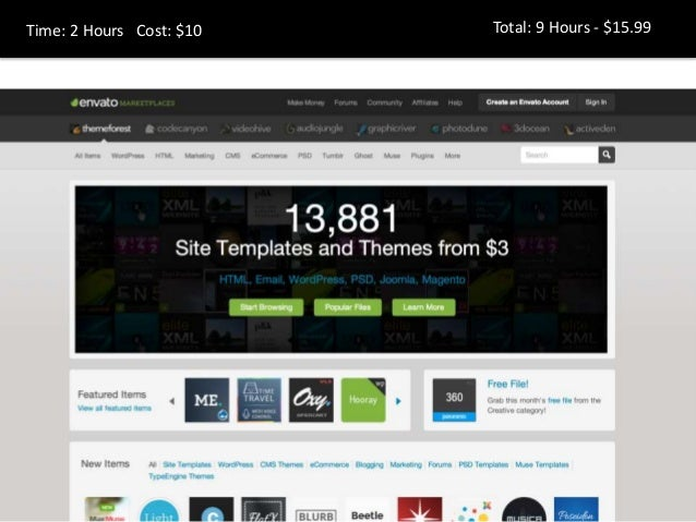 Total: 3 Hours - $0.99 Bloggers Friends Forums Content GET THE WORD OUT.