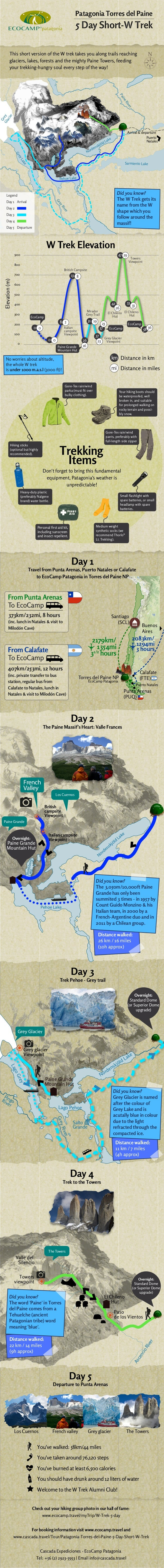 Patagonia Torres del Paine  5 Day Short-W Trek This short version of the W trek takes you along trails reaching glaciers, ...