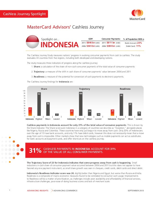 1 SEPTEMBER 2013ADVANCING INSIGHTS ADVANCING COMMERCE Cashless payments in Indonesia account for only 31% of the total val...