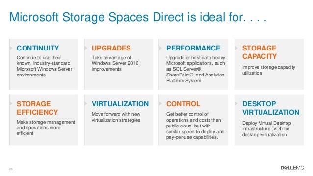 Dell Emc Virtualizace Nen 237 Jen Hypervisor
