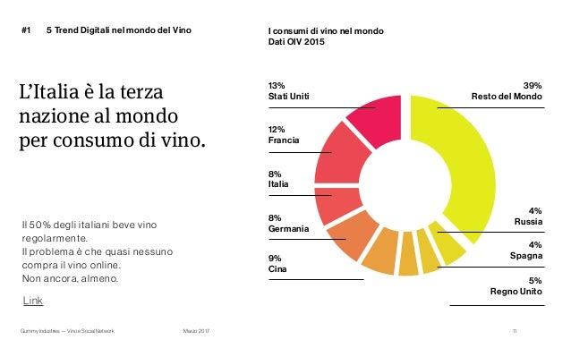 Gummy Industries — Vino e Social Network Marzo 2017 L'Italia è la terza nazione al mondo  per consumo di vino. #1 11 Il ...