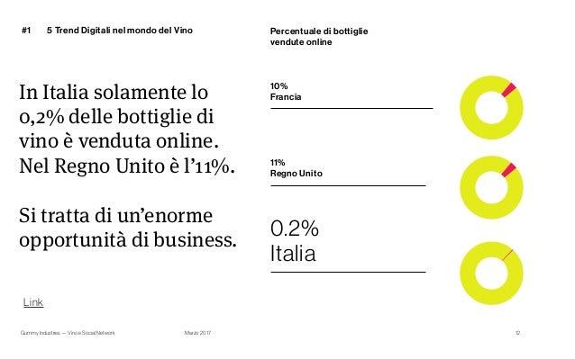 Gummy Industries — Vino e Social Network Marzo 2017 In Italia solamente lo 0,2% delle bottiglie di vino è venduta online. ...
