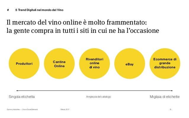 Gummy Industries — Vino e Social Network Marzo 2017 # Il mercato del vino online è molto frammentato: la gente compra in t...
