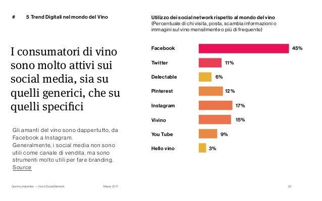 Gummy Industries — Vino e Social Network Marzo 2017 # 20 I consumatori di vino sono molto attivi sui social media, sia su ...