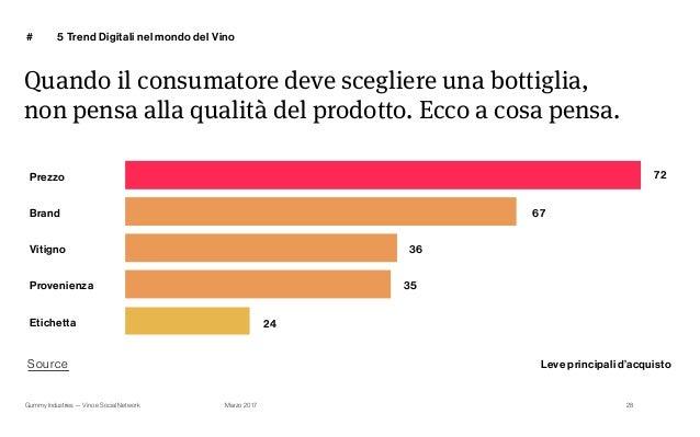 Gummy Industries — Vino e Social Network Marzo 2017 # Quando il consumatore deve scegliere una bottiglia,  non pensa alla...
