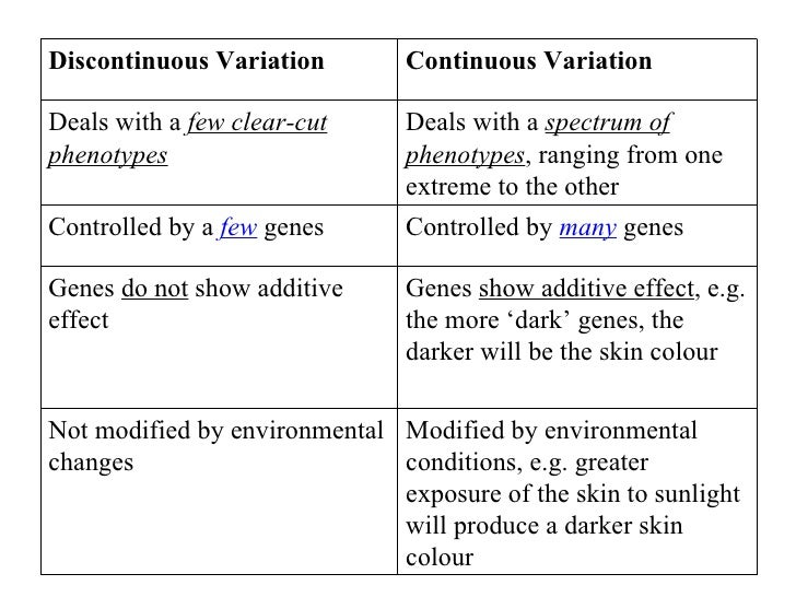 Free Worksheets dominant and recessive traits worksheet : Chapter 19 Heredity Lesson 5 - Discontinuous and ...