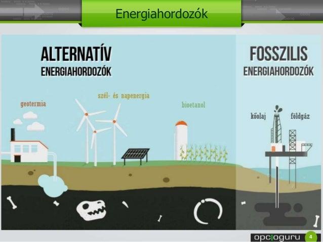 Energiahordozók 4