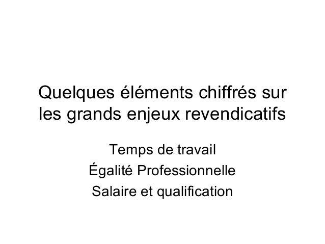 Quelques éléments chiffrés sur  les grands enjeux revendicatifs  Temps de travail  Égalité Professionnelle  Salaire et qua...