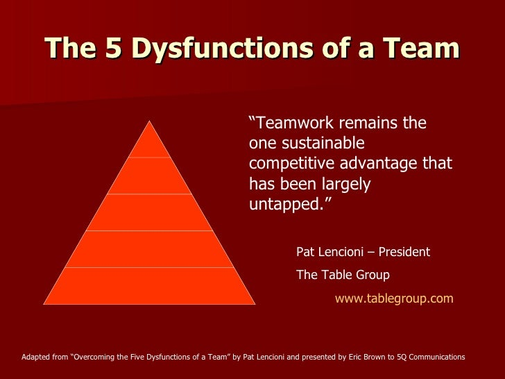 "The 5 Dysfunctions of a Team "" Teamwork remains the one sustainable competitive advantage that has been largely untapped.""..."