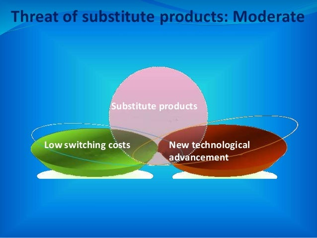 Threat of substitute products: Moderate Substitute products Low switching costs New technological advancement