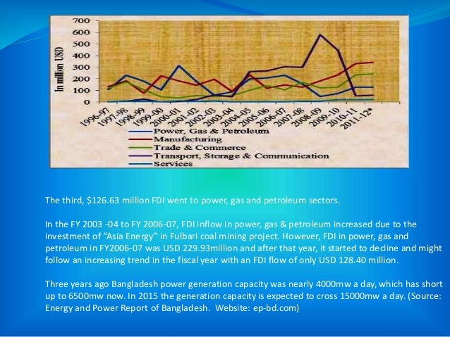 The third, $126.63 million FDI went to power, gas and petroleum sectors. In the FY 2003 -04 to FY 2006-07, FDI inflow in p...