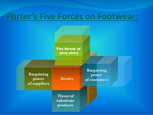Porter's Five Forces on Footwear: Threat of substitute products Bargaining power of suppliers Rivalry Bargaining power of ...