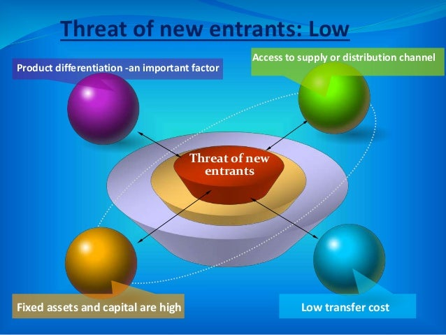 Threat of new entrants Threat of new entrants: Low Product differentiation -an important factor Access to supply or distri...