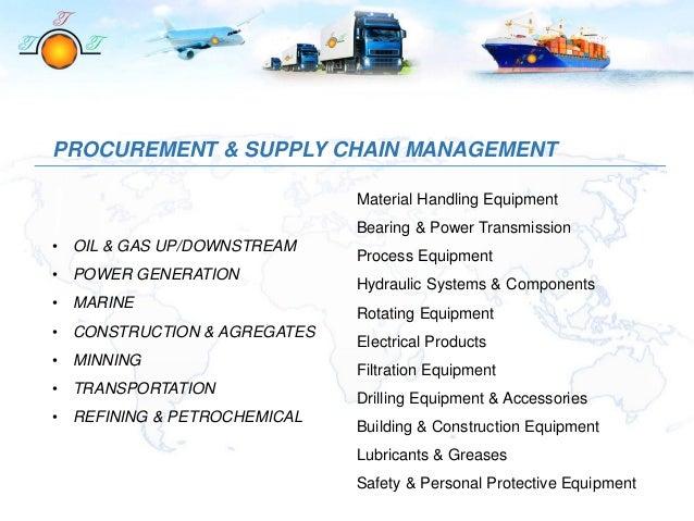 PROCUREMENT & SUPPLY CHAIN MANAGEMENT Material Handling Equipment Bearing & Power Transmission Process Equipment Hydraulic...