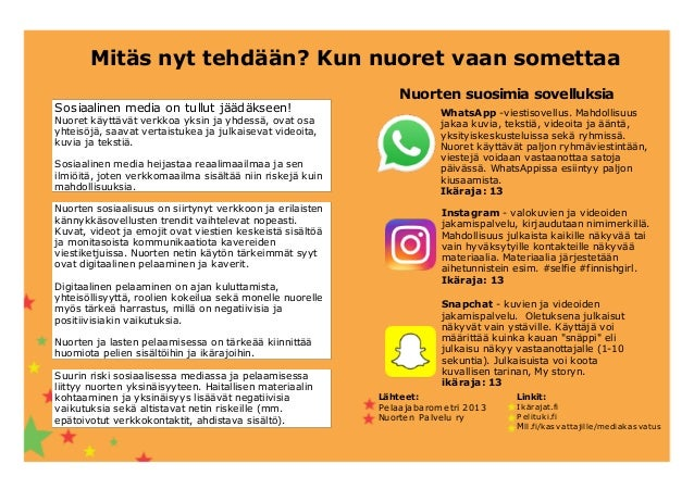 Mitäs nyt tehdään? Kun nuoret vaan somettaa Nuorten suosimia sovelluksia WhatsApp -viestisovellus. Mahdollisuus jakaa kuvi...