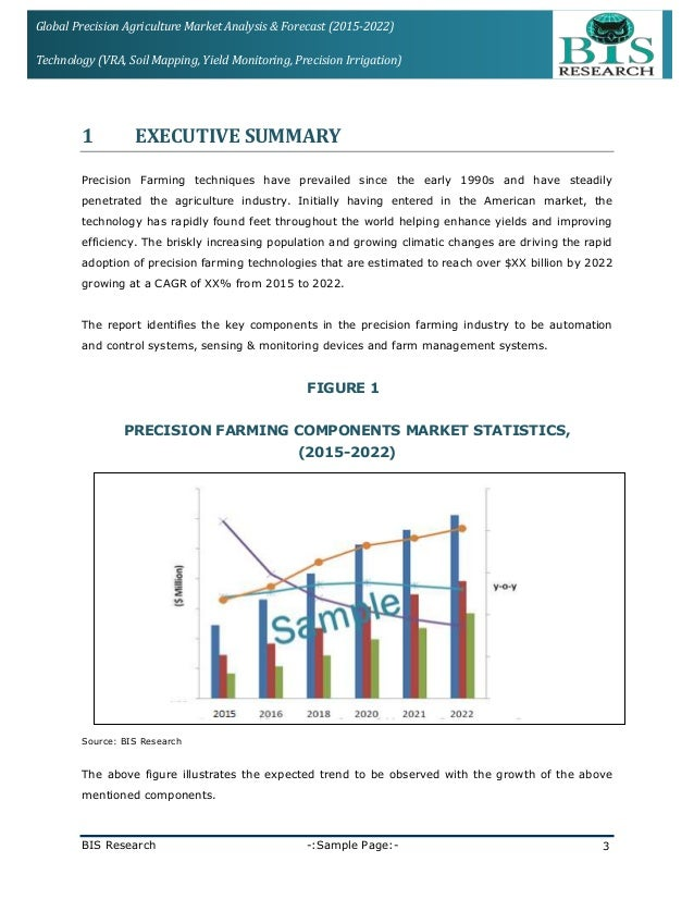 Great 3. BIS Research  :Sample Page:  3 Global Precision Agriculture Market  Analysis ...