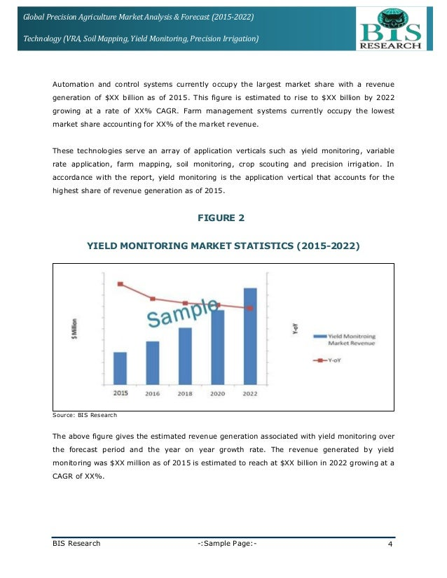 Agriculture industry analysis