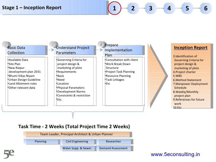 Doc930597 Method Statements Examples Doc930597 Method – Example Method Statements