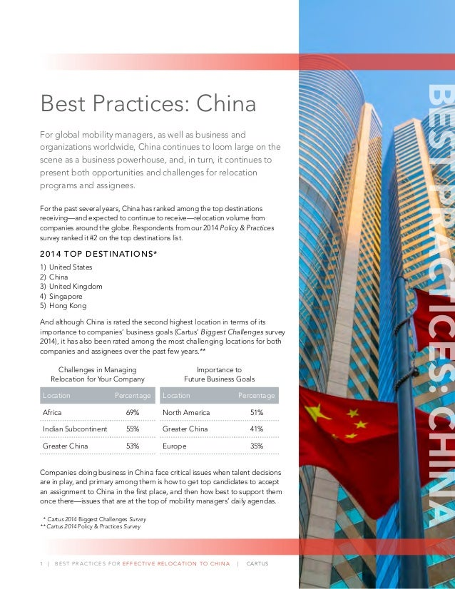 2015-Best-Practices-China-0315 Slide 3