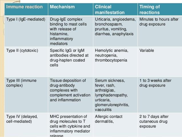 5ee1 adverse drug reaction