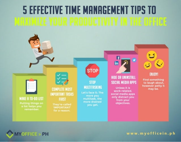 0001_Listicle_Ten_tips_for_better_time_management ...  Time Management Tips