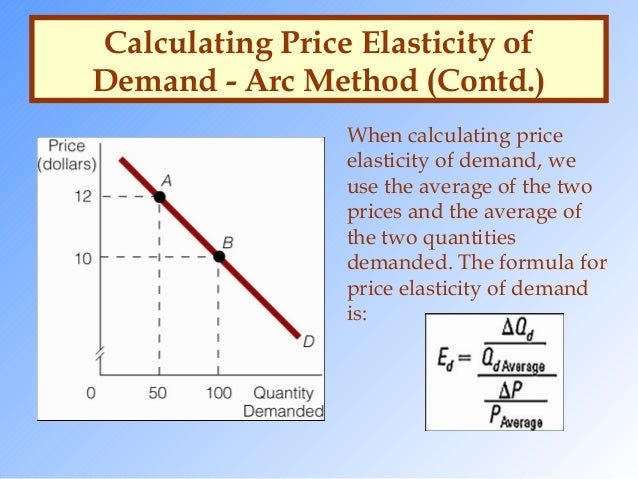 5 Elasticity Of Demand And Supply