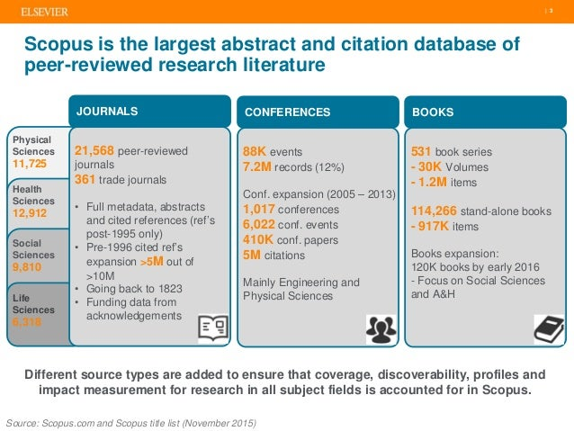 scopus research papers Here are some excellent papers that every researcher scopus research papers in this area should read submit paper.